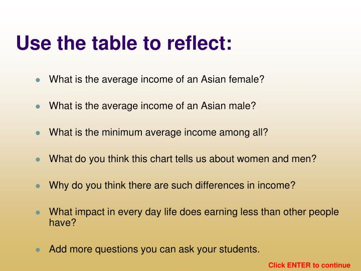 Use the table to reflect: