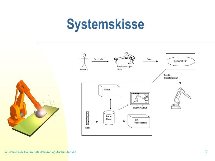 Systemskisse