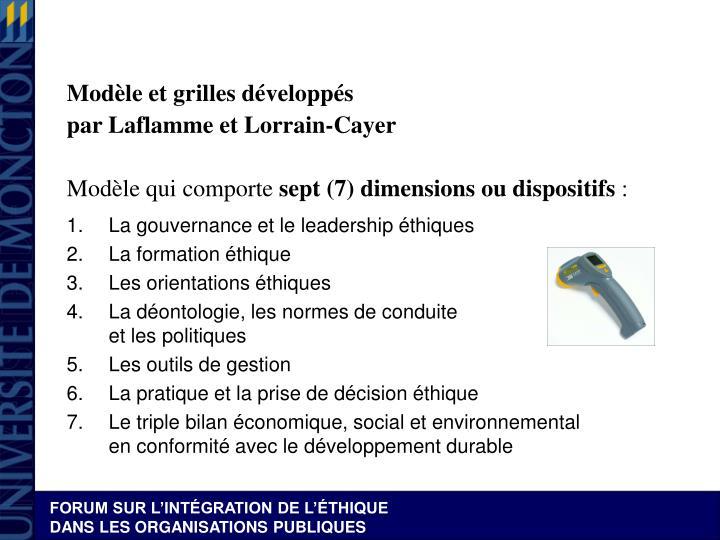Modèle et grilles développés