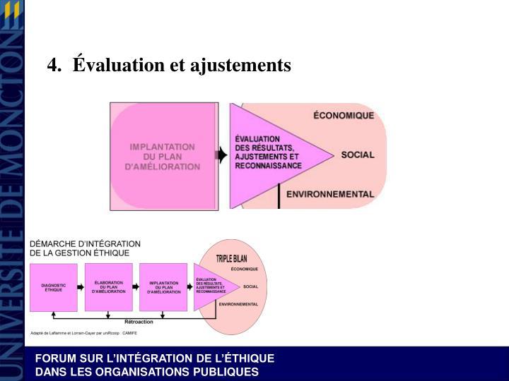 4.Évaluation et ajustements