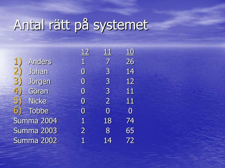 Antal rätt på systemet