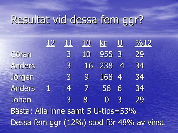 Resultat vid dessa fem ggr?