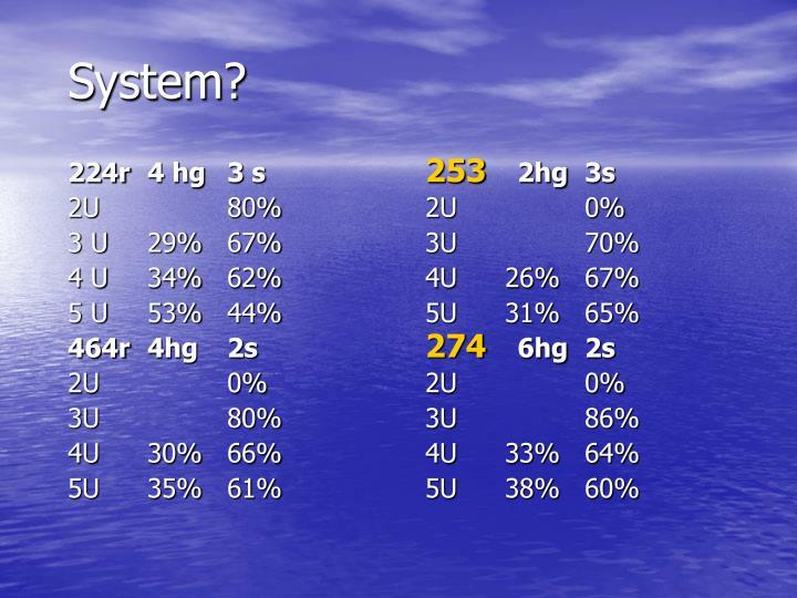 System?