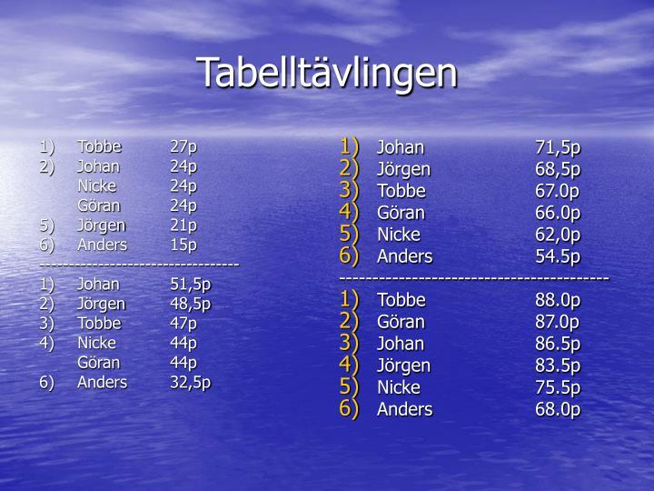1)Tobbe27p