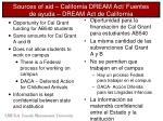 sources of aid california dream act fuentes de ayuda dream act de california