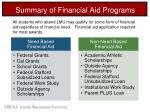 summary of financial aid programs