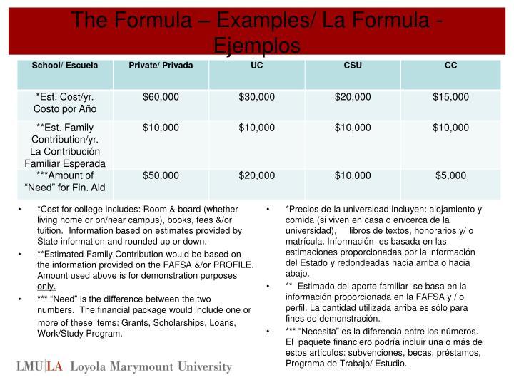 The Formula – Examples/ La Formula -