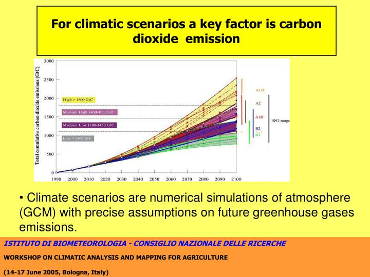 For climatic scenarios a key factor is carbon dioxide  emission