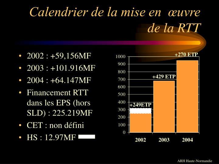 Calendrier de la mise en  œuvre de la RTT