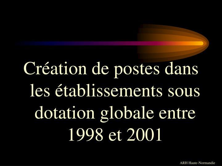 Création de postes dans les établissements sous dotation globale entre 1998 et 2001