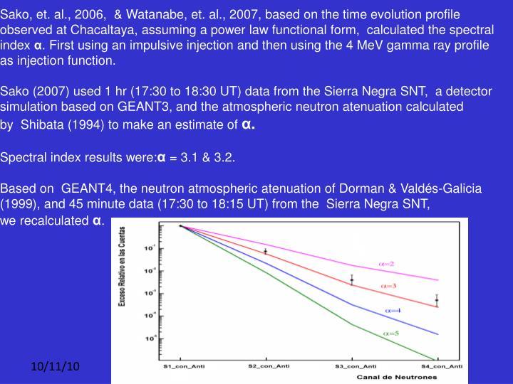 Sako, et. al., 2006,  & Watanabe, et. al., 2007, based on the time evolution profile