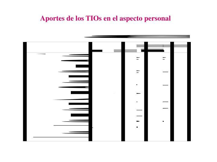Aportes de los TIOs en el aspecto personal