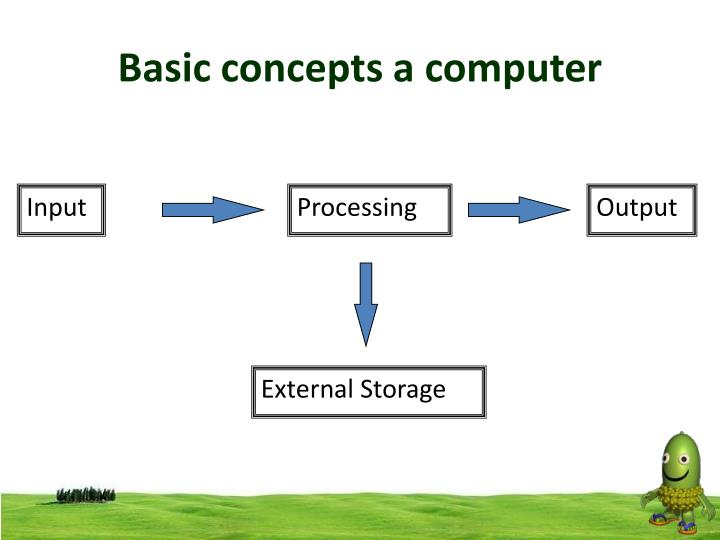 Basic concepts a computer