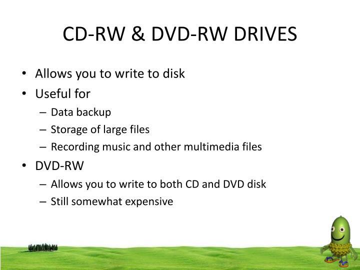 CD-RW & DVD-RW DRIVES
