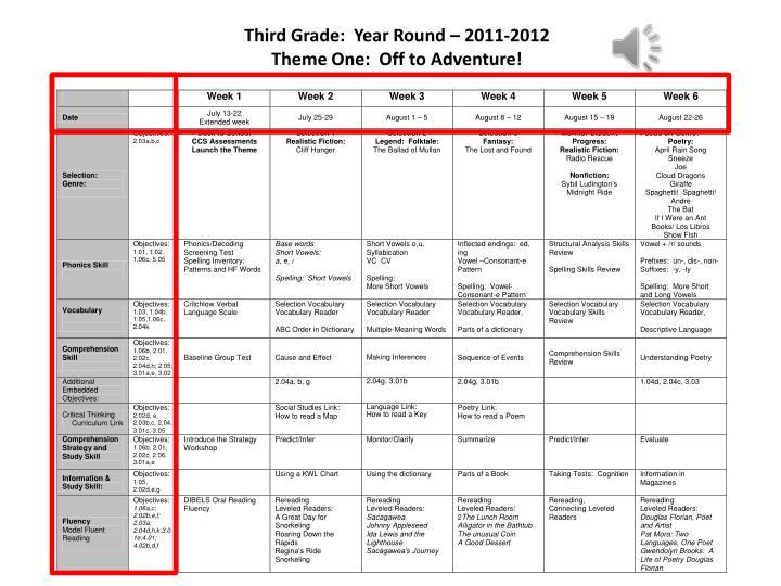 Third Grade:  Year Round – 2011-2012