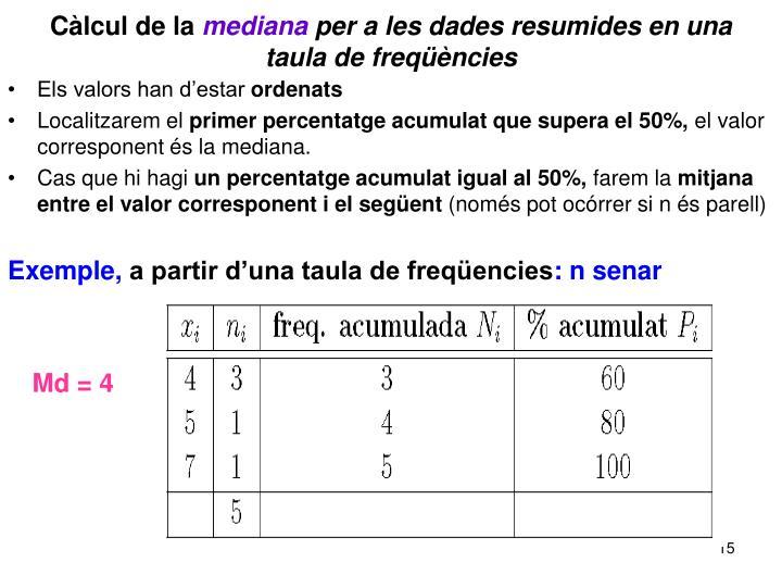 Càlcul de la