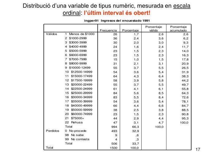 Distribució d'una variable de tipus numèric, mesurada en
