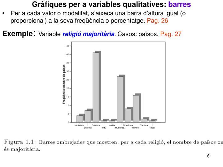Gràfiques per a variables qualitatives: