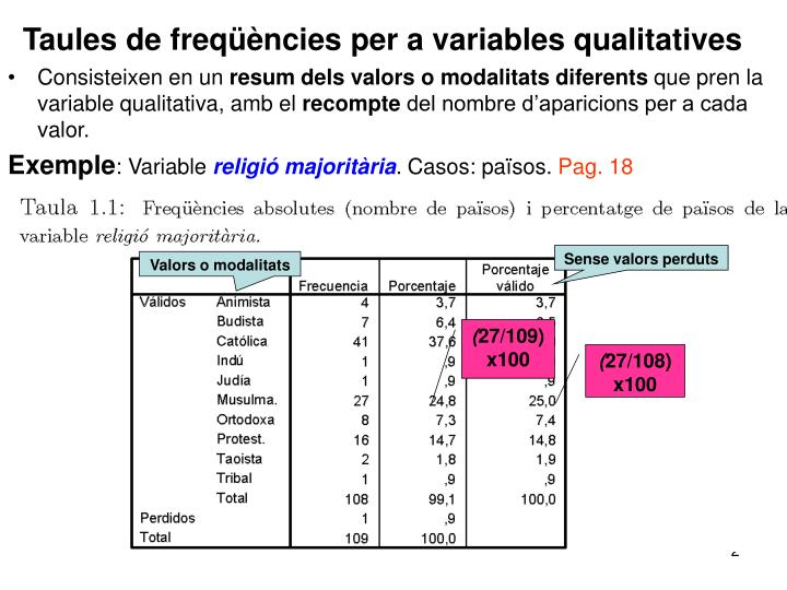 Taules de freq ncies per a variables qualitatives