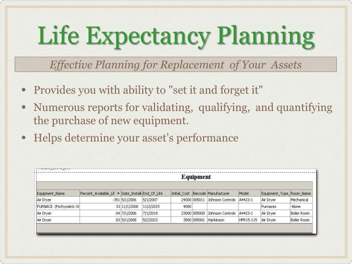 Life Expectancy Planning