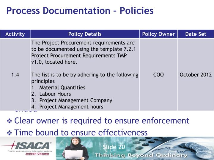 Process Documentation – Policies
