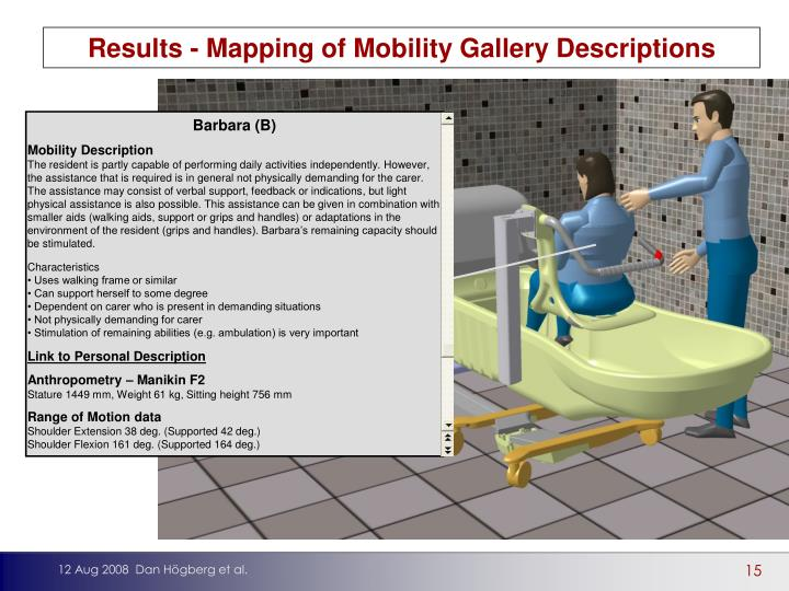 Results - Mapping of Mobility Gallery Descriptions