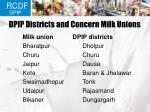 dpip districts and concern milk unions