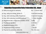 rajasthan cooperative dairy federation ltd jaipur