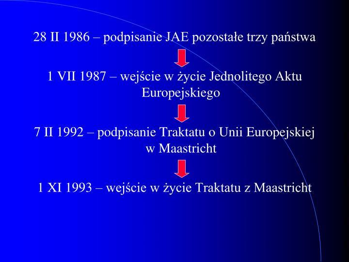 28 II 1986 – podpisanie JAE pozostałe trzy państwa