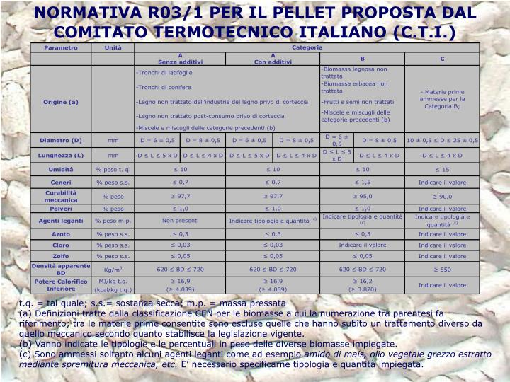 NORMATIVA R03/1 PER IL PELLET PROPOSTA DAL COMITATO TERMOTECNICO ITALIANO (C.T.I.)