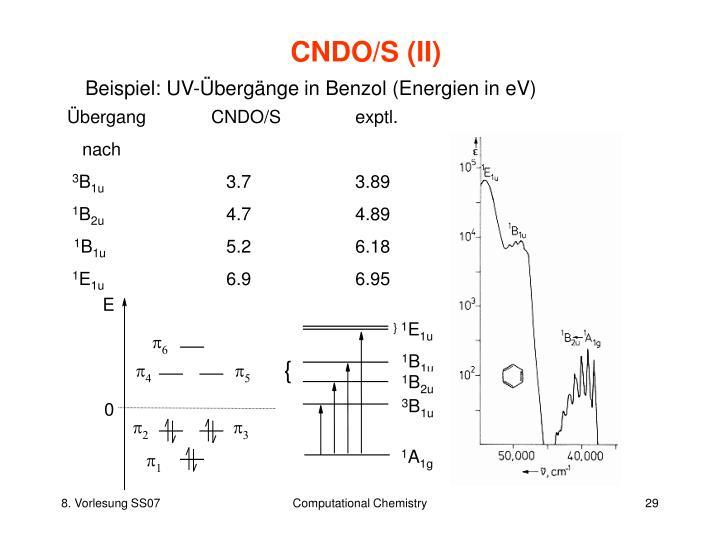 CNDO/S (II)