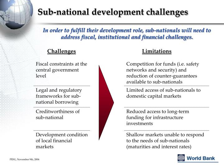 Sub national development challenges