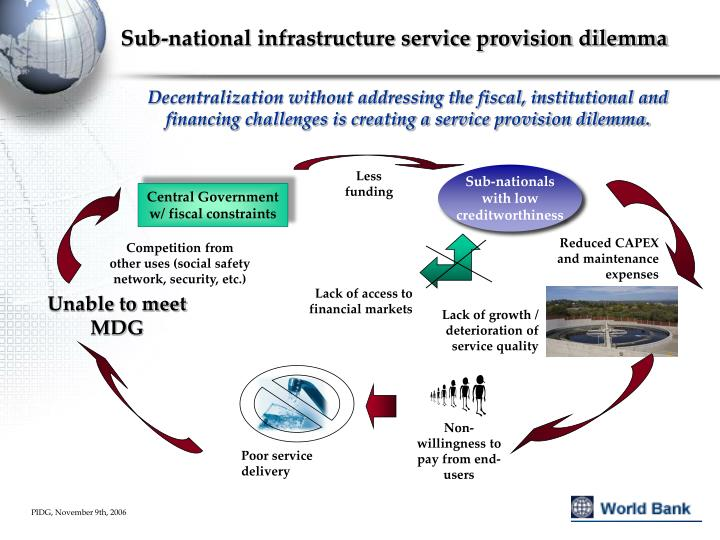 Sub-national infrastructure service provision dilemma