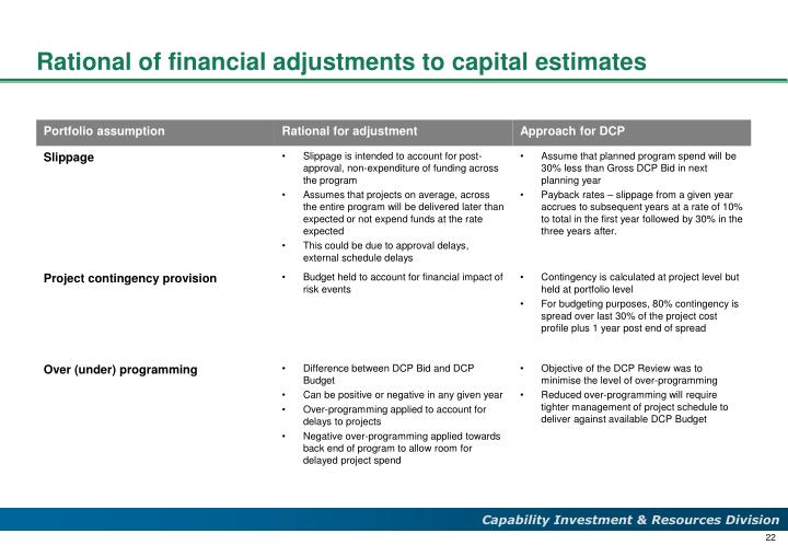 Rational of financial adjustments to capital estimates