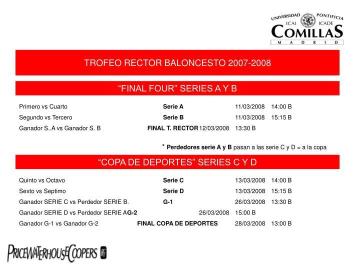 TROFEO RECTOR BALONCESTO 2007-2008