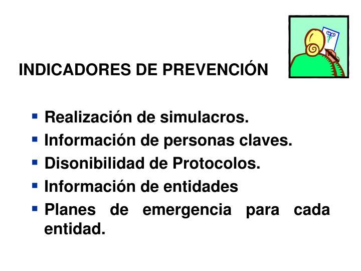 INDICADORES DE PREVENCIÓN