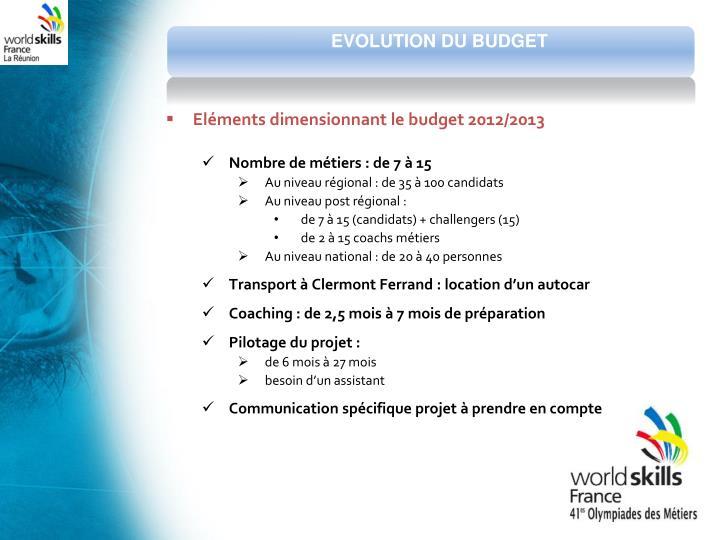 EVOLUTION DU BUDGET