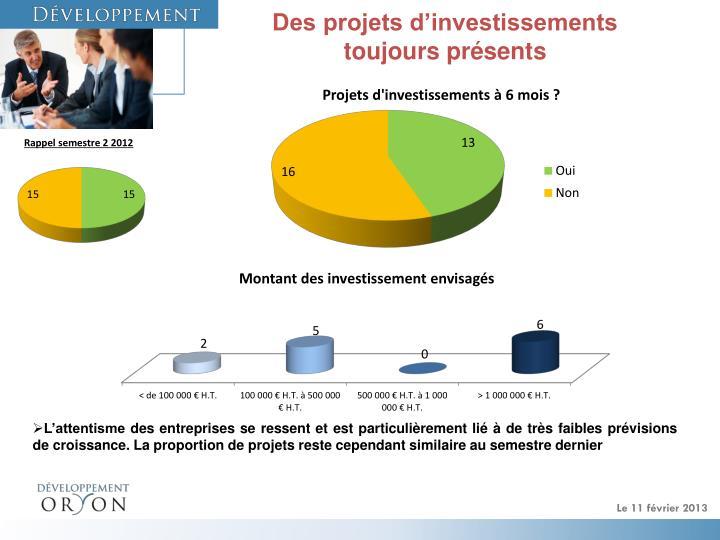 Des projets d'investissements