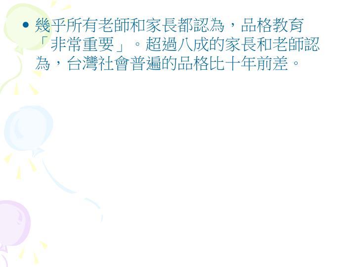 幾乎所有老師和家長都認為,品格教育「非常重要」。超過八成的家長和老師認為,台灣社會普遍的品格比十年前差。