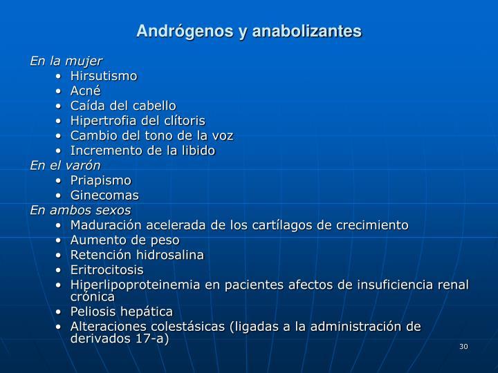 Andrógenos y anabolizantes