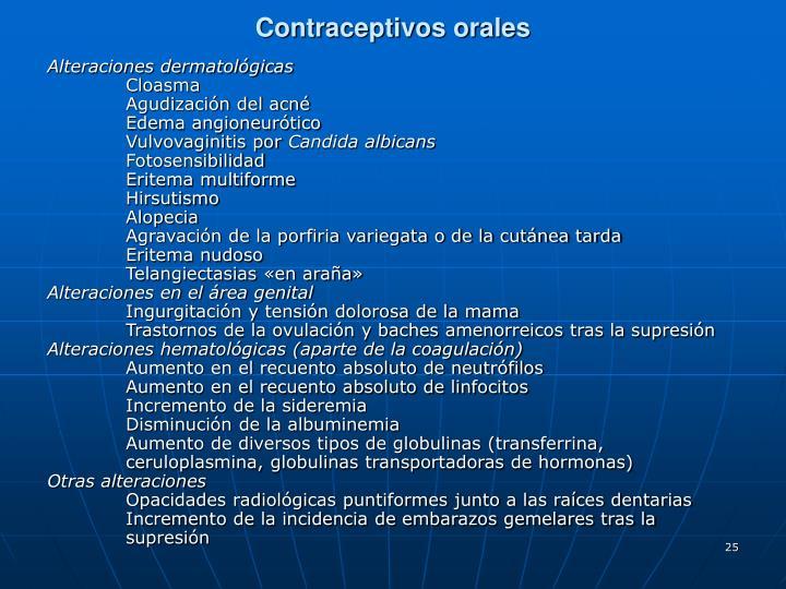 Contraceptivos orales