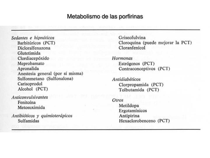 Metabolismo de las porfirinas