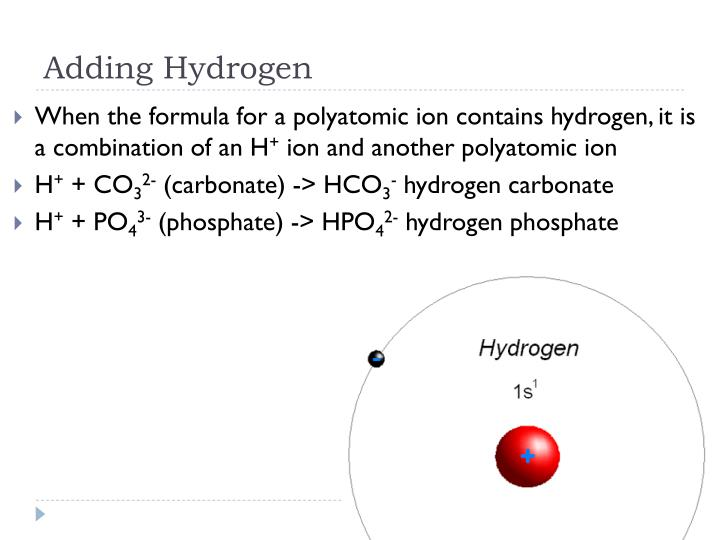 Adding Hydrogen