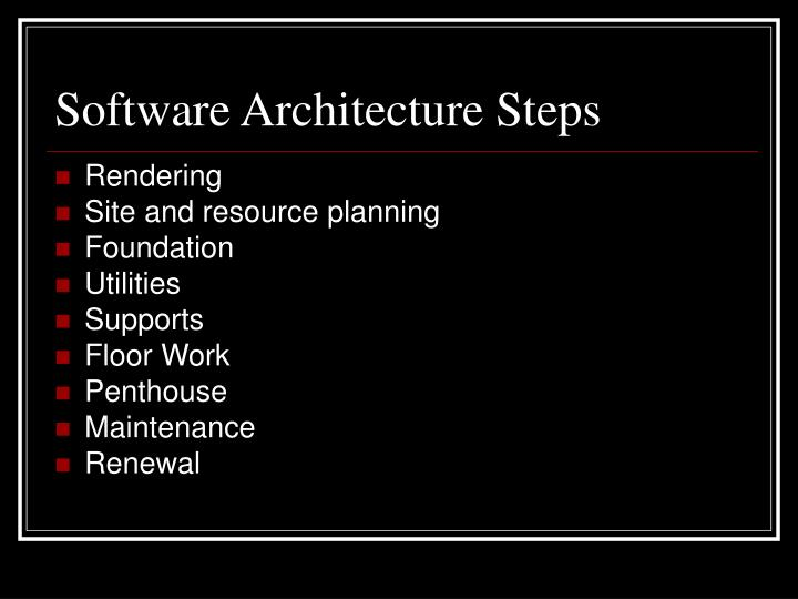 Software Architecture Steps
