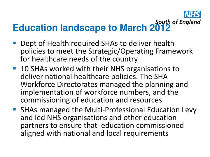 Education landscape to march 2012