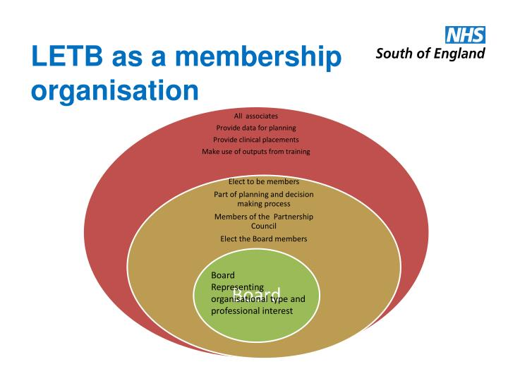 LETB as a membership organisation