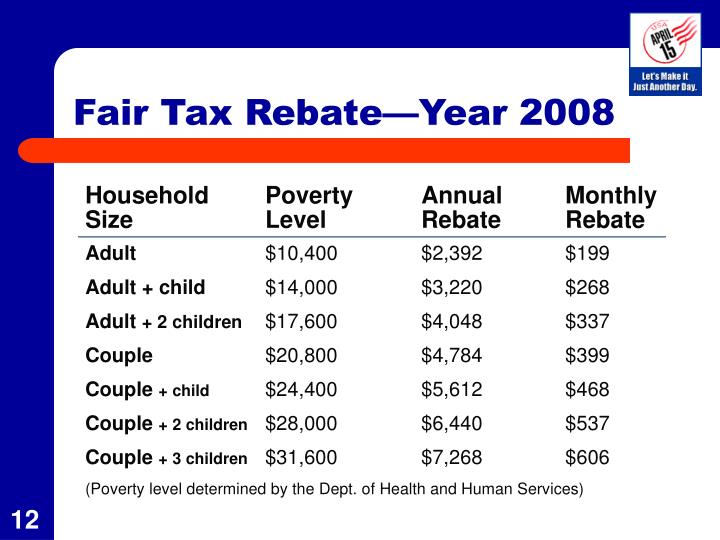Fair Tax Rebate—Year 2008