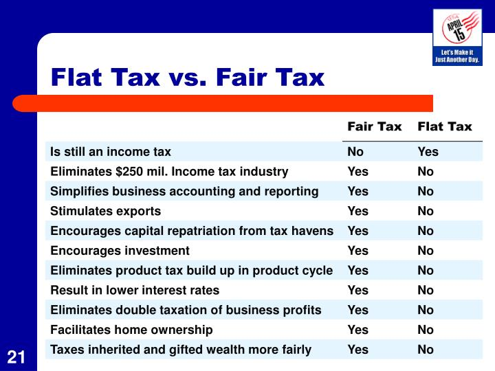 Flat Tax vs. Fair Tax