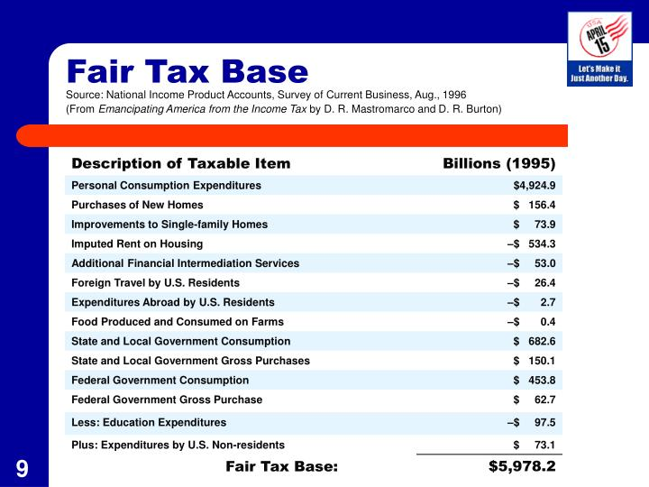 Fair Tax Base