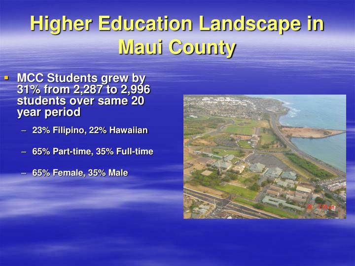 Higher education landscape in maui county